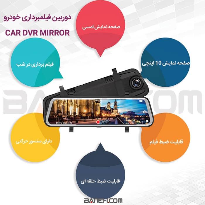 اینفوگرافی دوربین فیلمبرداری خودرو آیینه ای