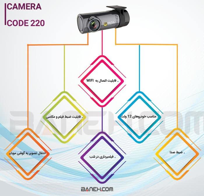 اینفوگرافی خرید دوربین پشت آیینه ای نامحسوس وای فای دار کد INVISIBLE MIRROR CAMERA 220