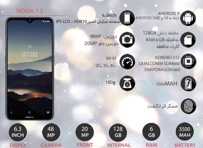 اینفوگرافی گوشی موبایل دو سیم کارته نوکیا 7.2 NOKIA 7.2 DUAL SIM 4G