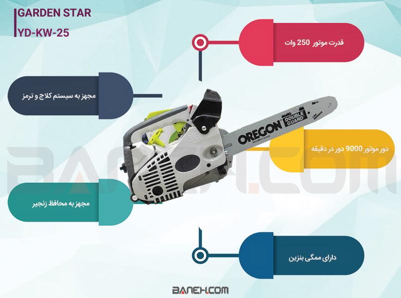 اینفوگرافی اره بنزینی 250 وات گاردین ستار هندلی YD-KW-25 GardenStar