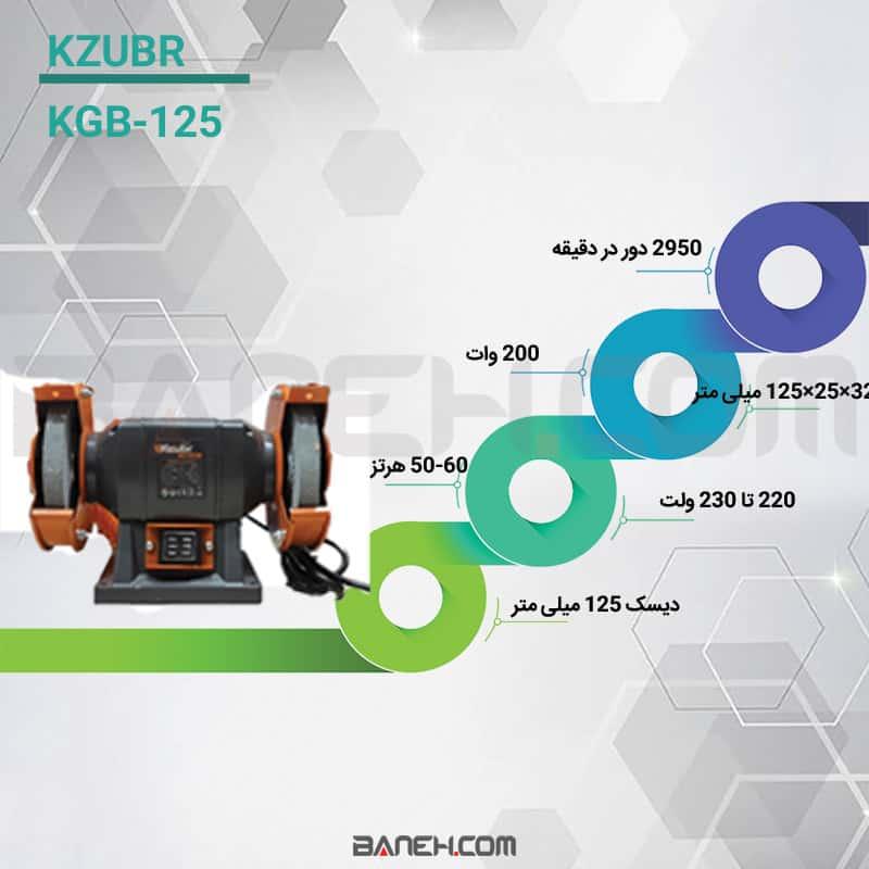 اینفوگرافی KZUBR KGB-125