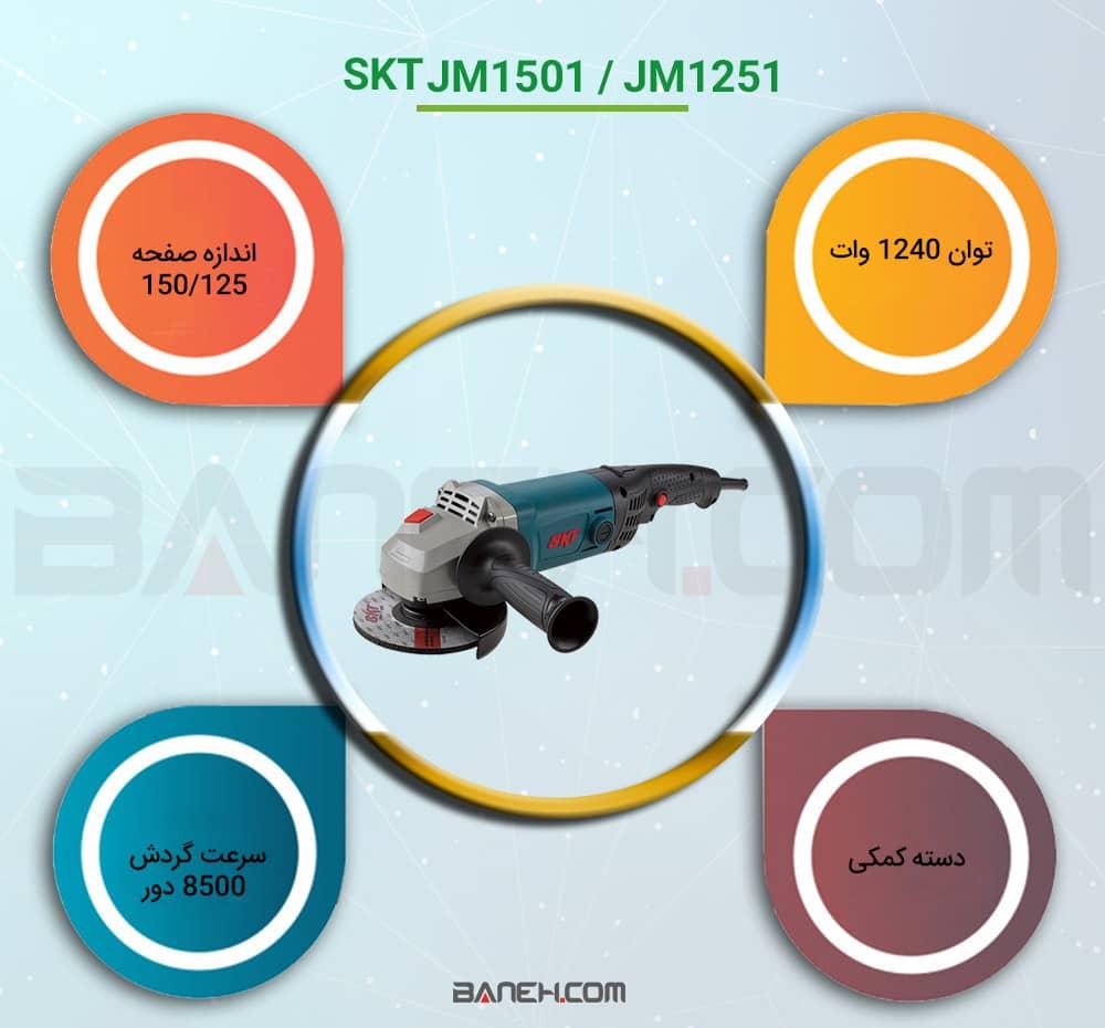 اینفوگرافی فرز اس کی تی JM1501