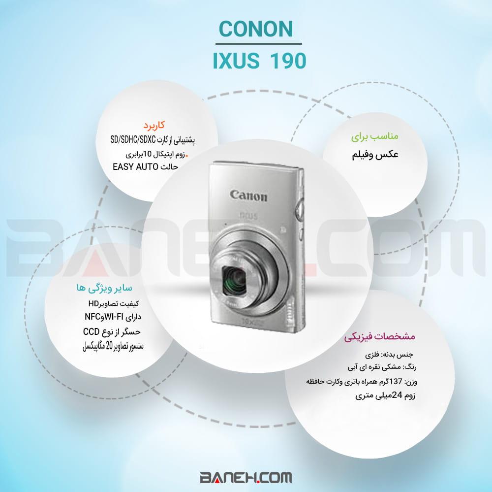 اینفوگرافی دوربین کانن ixus190