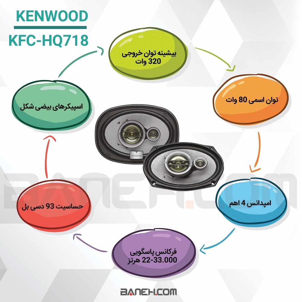 اینفوگرافی اسپیکر خودرو KFC-HQ718 کنوود