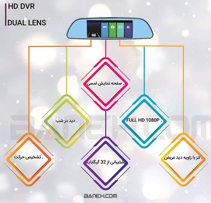 اینفوگرافی دوربین خودرو آینه ای دو لنز HD TOUCH DUAL LENS DRIVING RECORDER