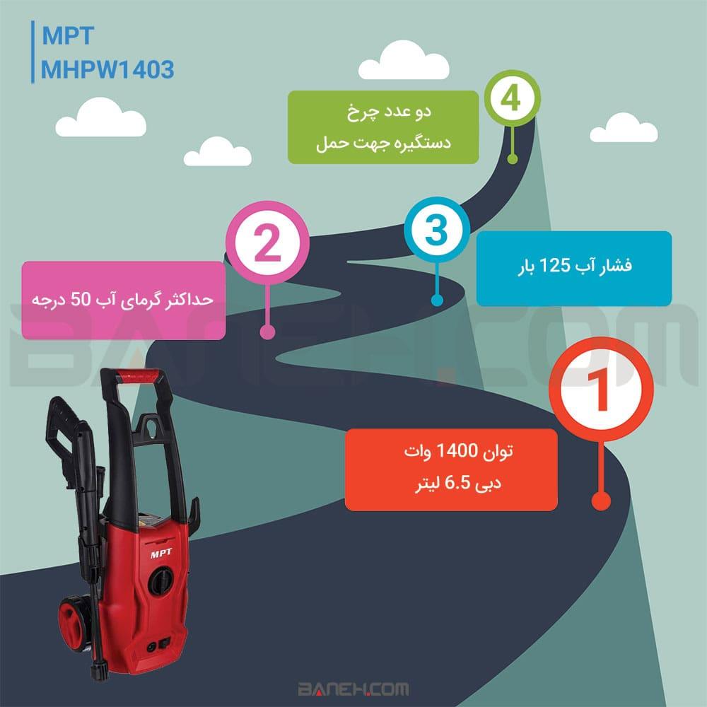اینفوگرافی کارواش MHPW1403