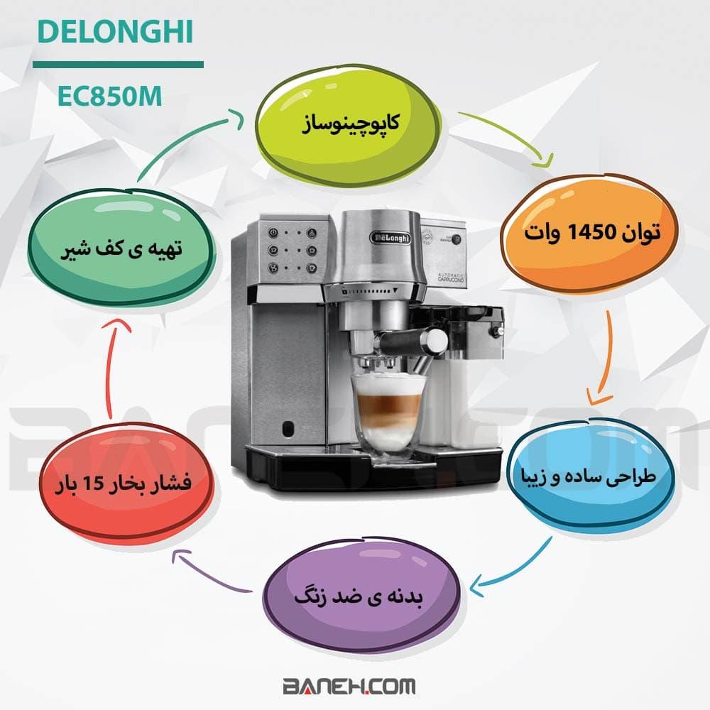 اینفوگرافی قهوه ساز EC850M دلونگی