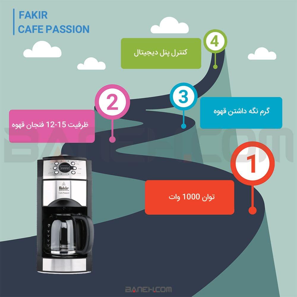 اینفوگرافی مدل قهوه ساز Cafe Passion فکر