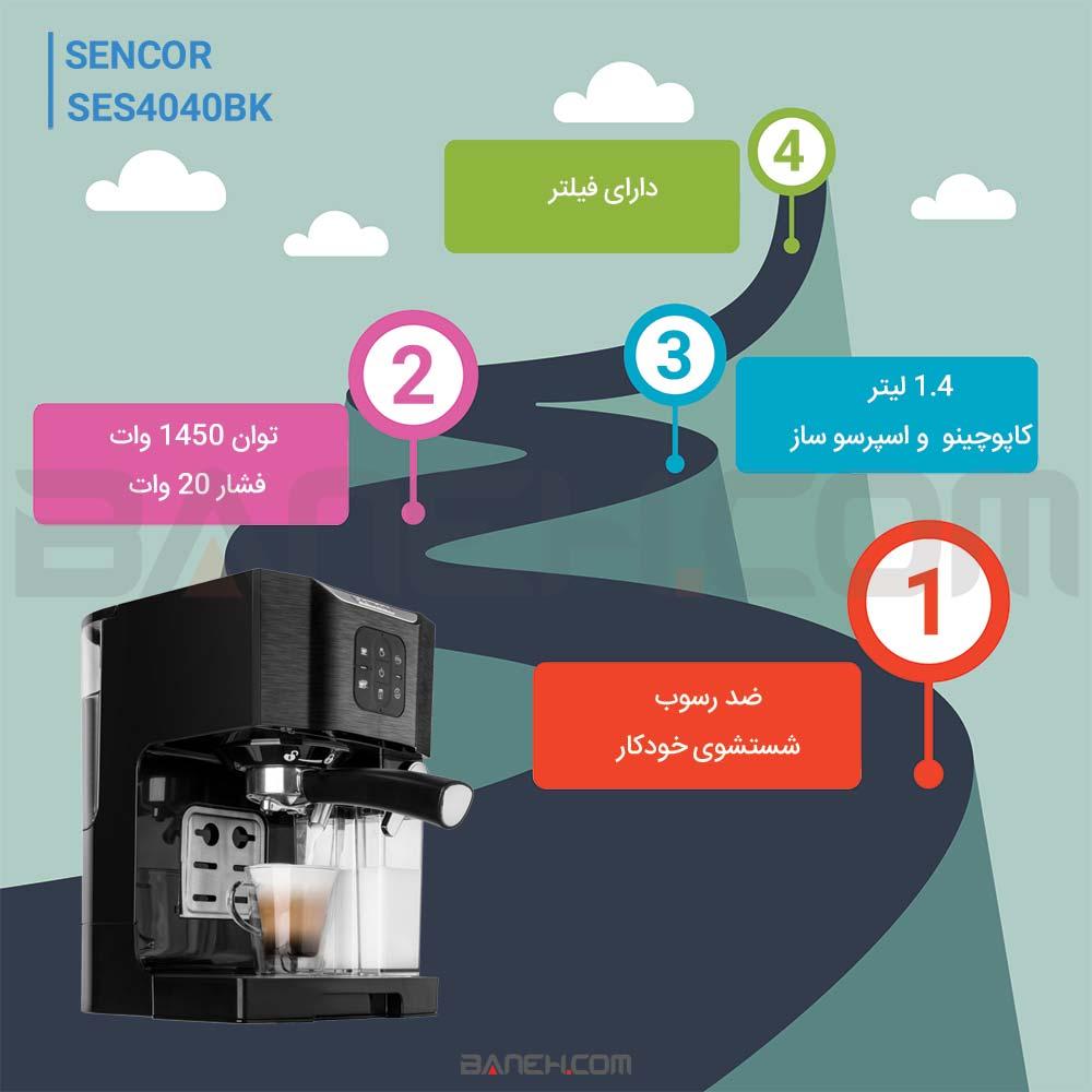 اینفوگرافی اسپرسو ساز سنکور SES4040BK