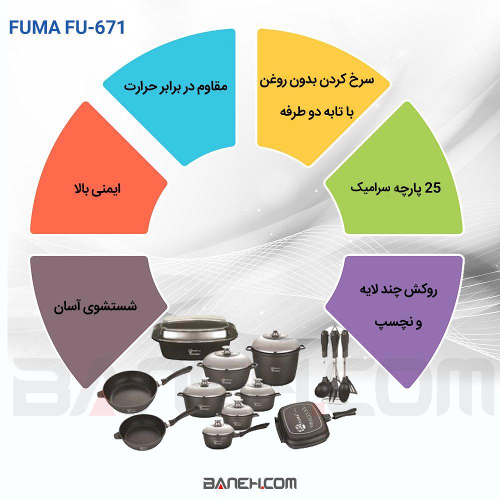 اینفوگرافی سرویس قابلمه فوما FU-671