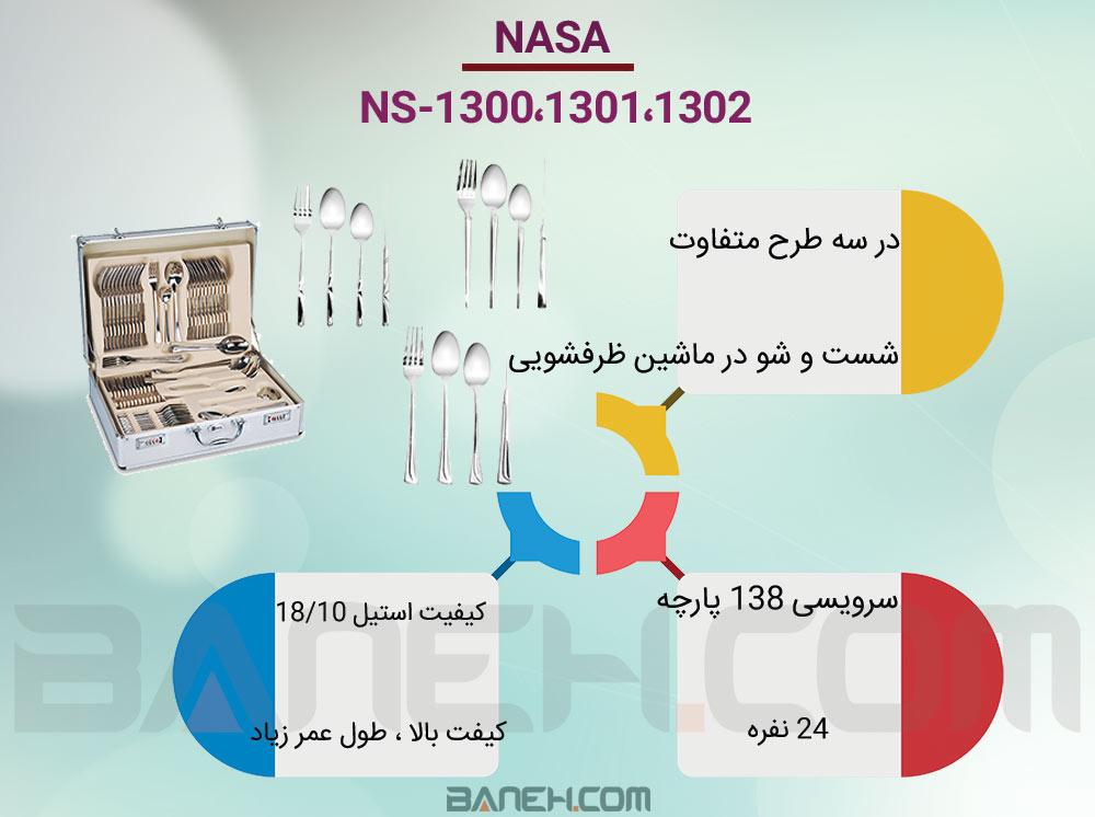 NS-1300