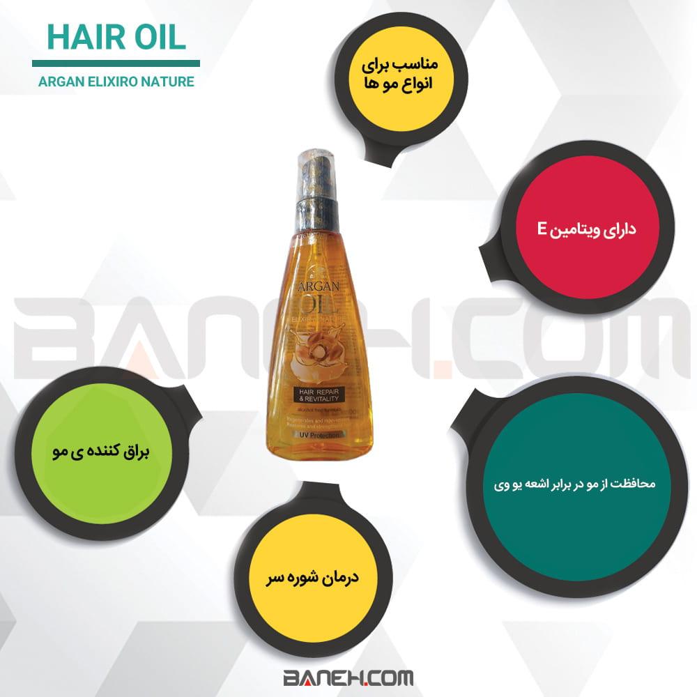 اینفوگرافی خرید روغن مو آرگان ARGAN ELIXIRO NATURE Hair Oil