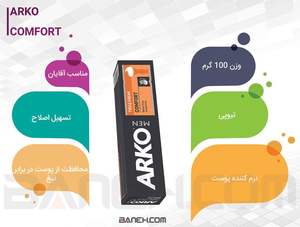 اینفوگرافی کرم اصلاح مردانه آرکو مدل کامفورت 100 گرم ARKO MEN COMFORT 100GR