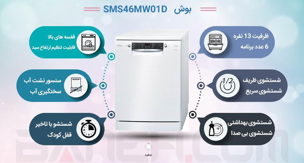 SMS46MW01D