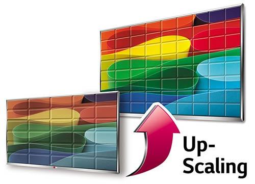 قابلیت ارتقای کیفیت تصویر در دی وی دی پلیر BP250