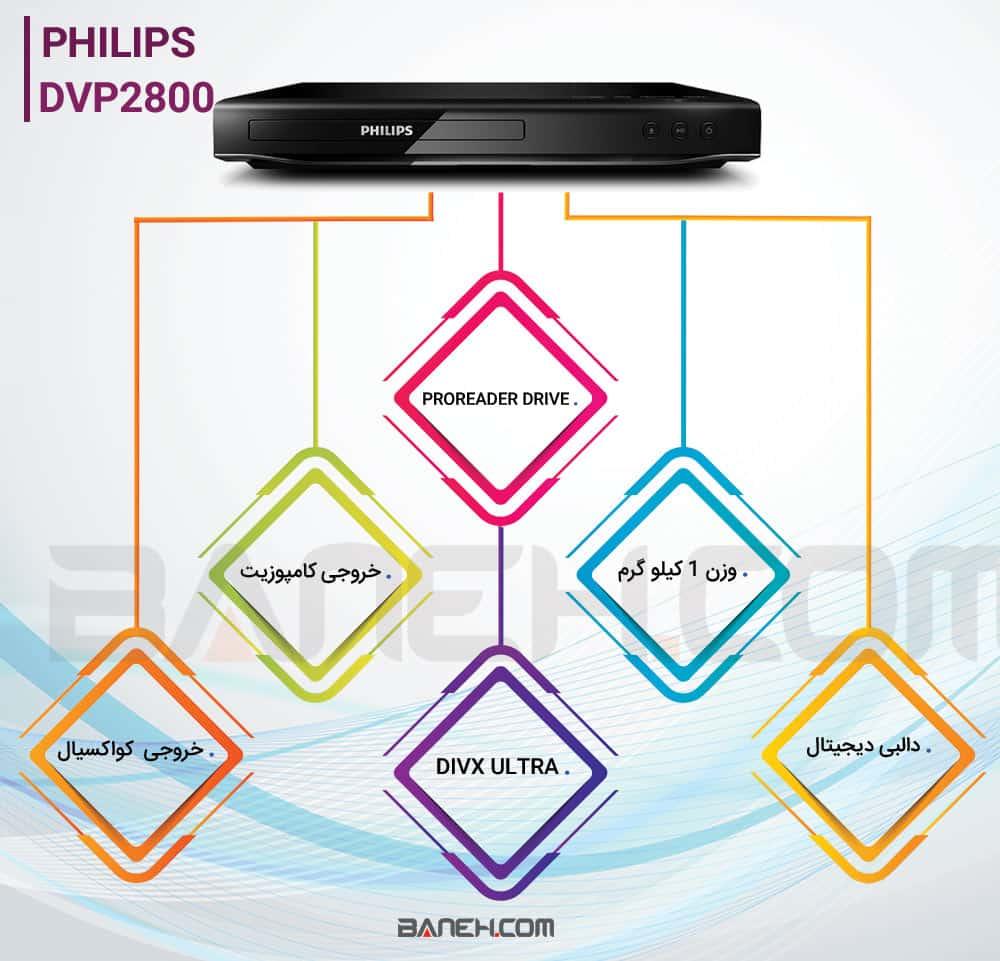 اینفوگرافی مدل دی وی دی پلیر DVP2800 فیلیپس
