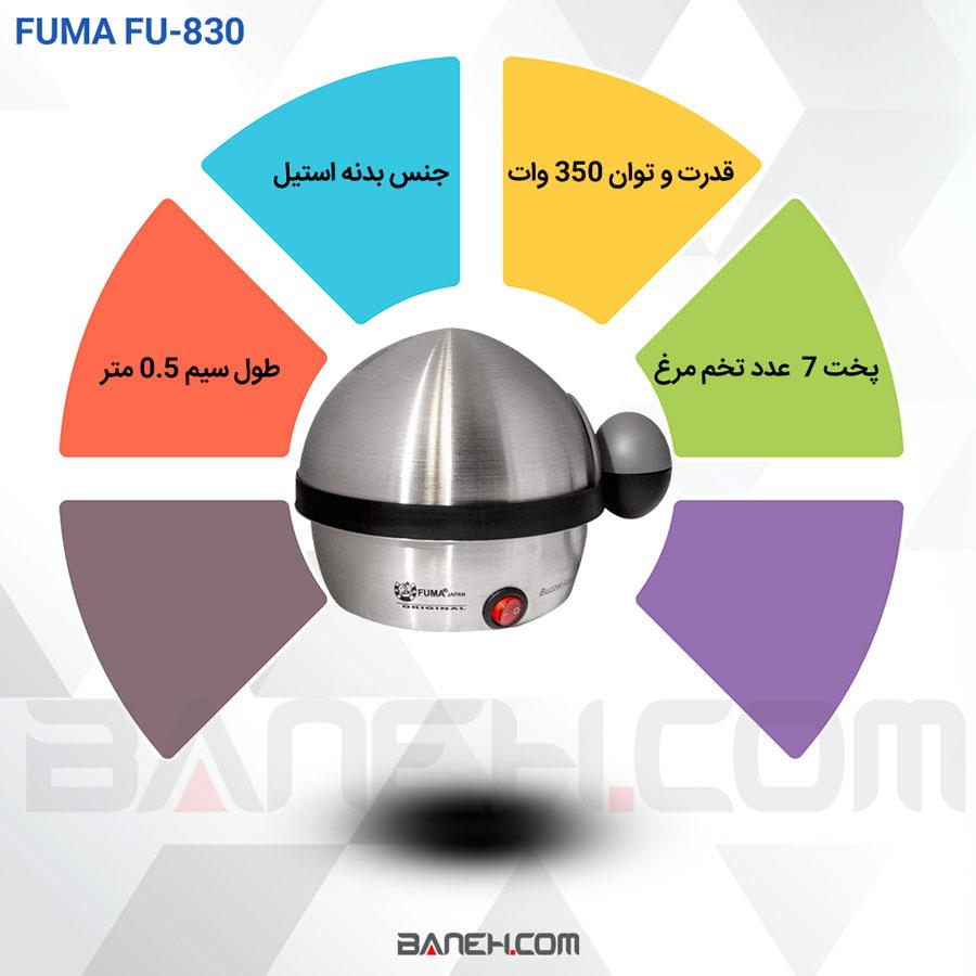 FU-830