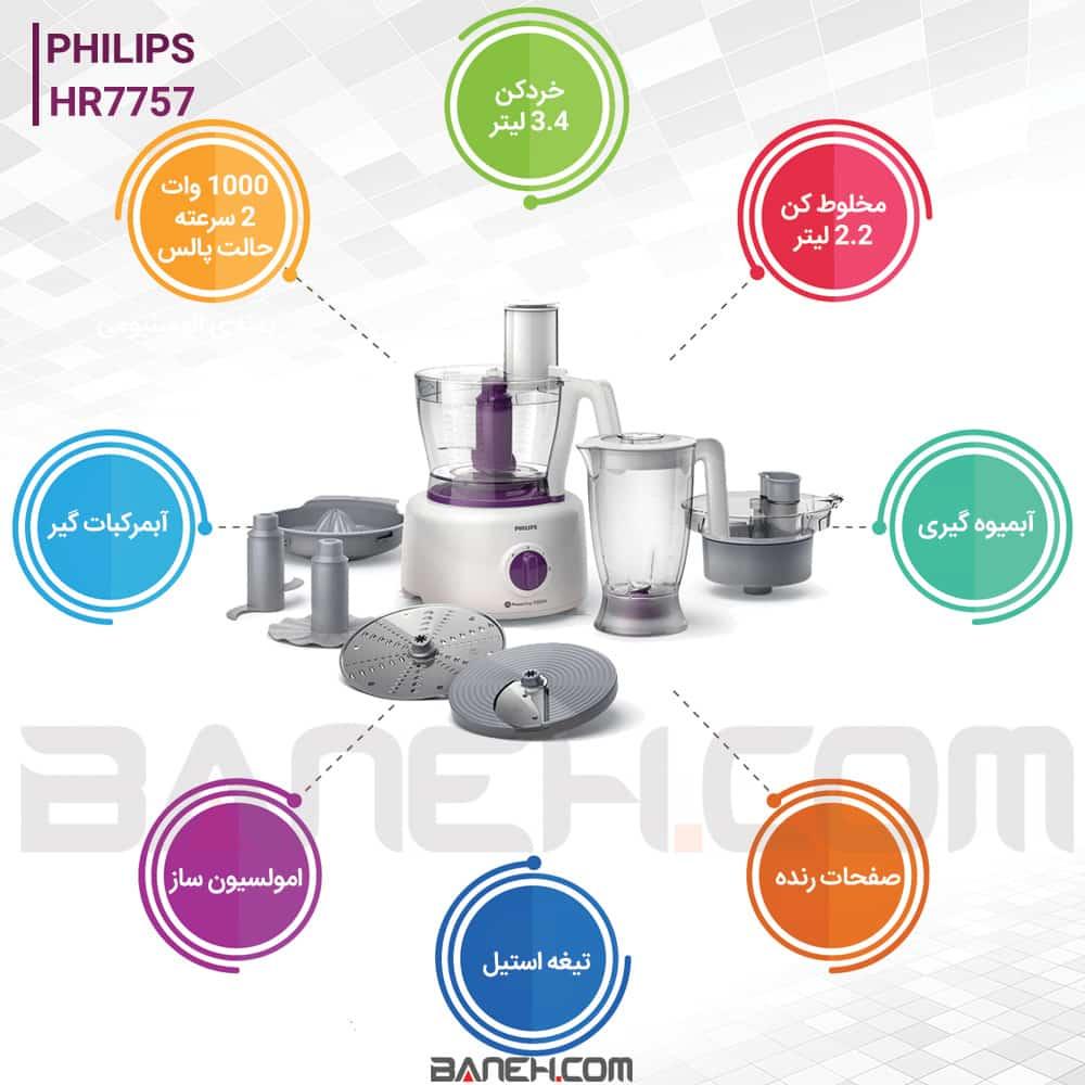 اینفوگرافی غذاساز HR7757 فیلیپس