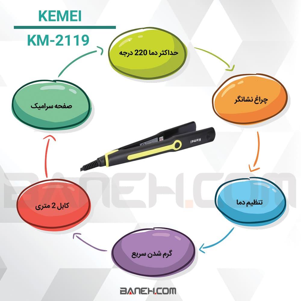 اینفوگرافی اتو مو کیمی KM-2119