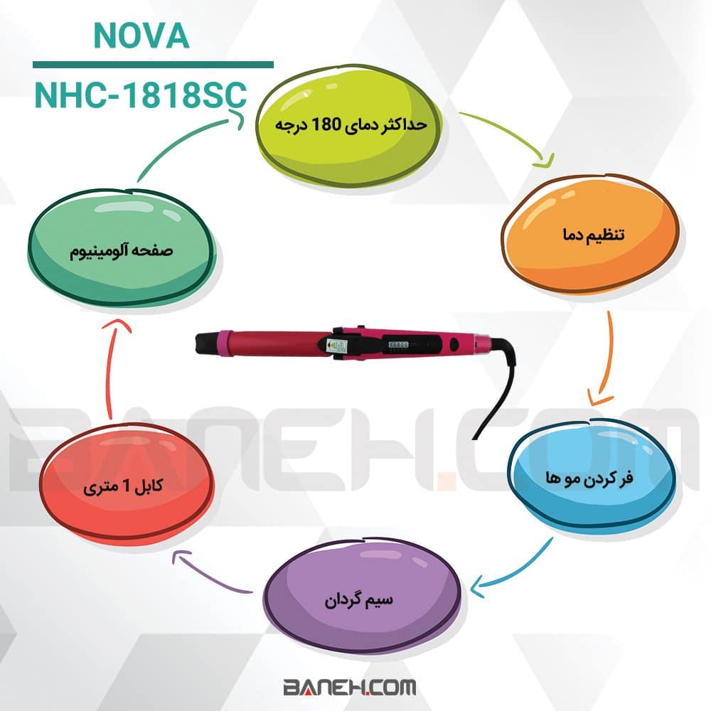 اینفوگرافی اتو مو نوا NHC-1818SC