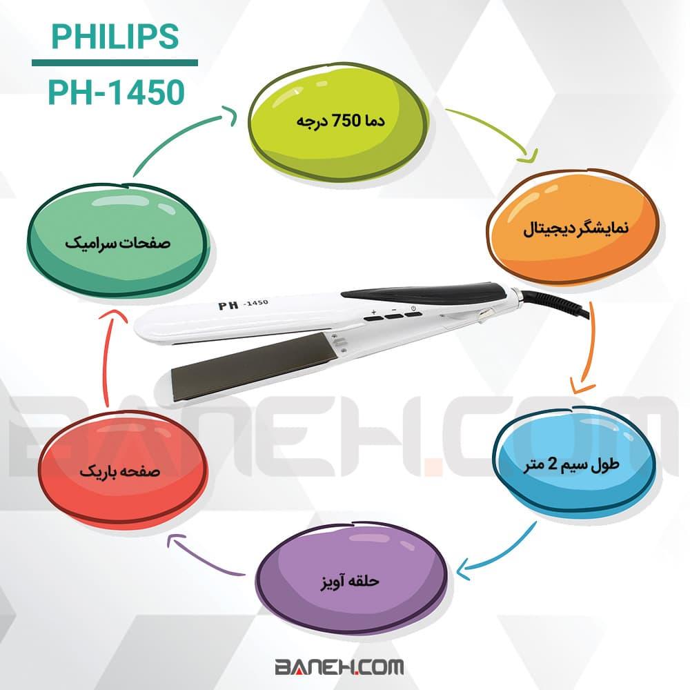 اینفوگرافی اتو مو فیلیپس PH-1450