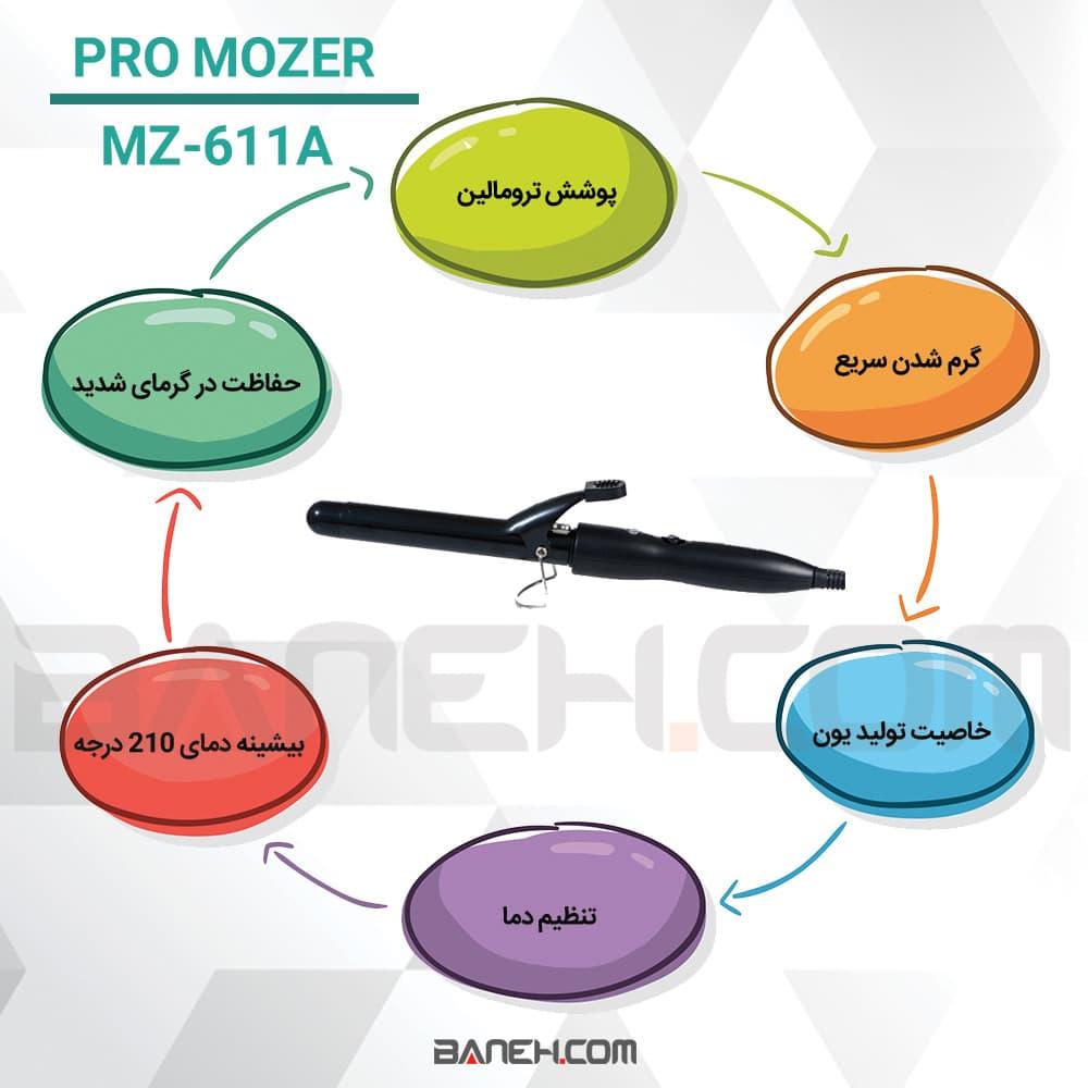 اینفوگرافی اتو مو MZ-6611A پروموزر
