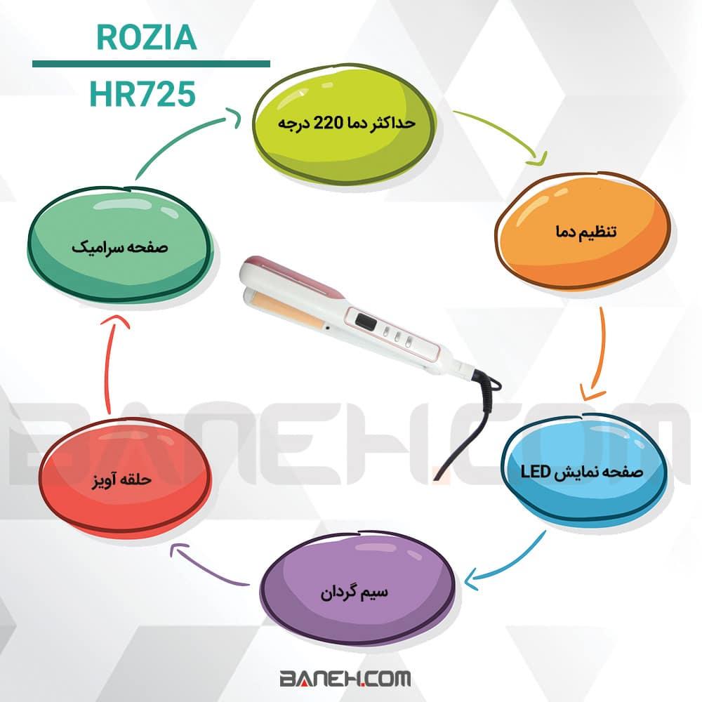 اینفوگرافی اتو مو روزیا HR725