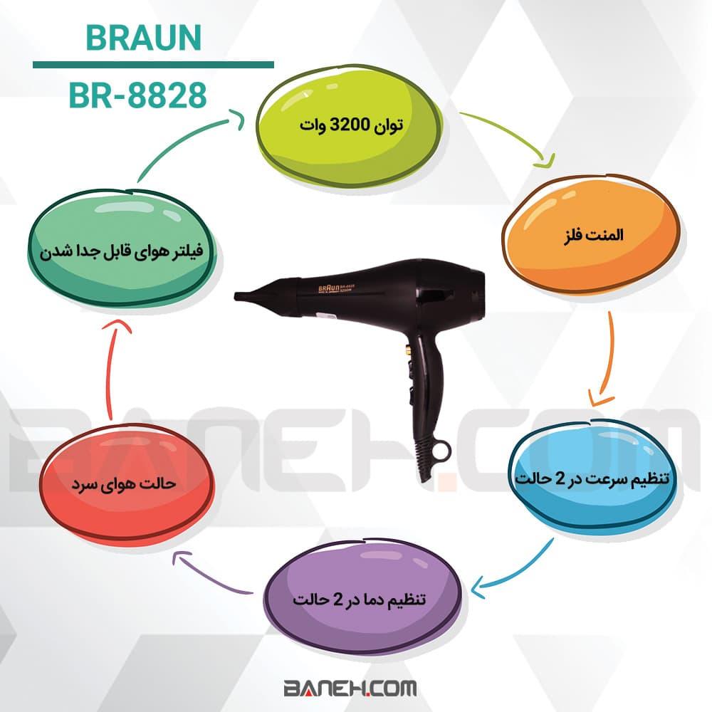 اینفوگرافی سشوار براون BR-8828