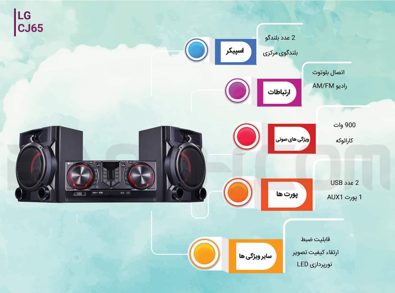 اینفوگرافی سیستم صوتی چند رسانه ای ال جی CJ65