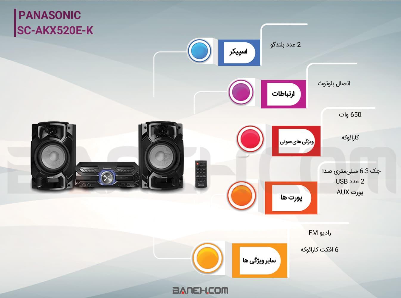 اینفوگرافی پخش کننده چند رسانه ای پاناسونیک SC-AKX520E-K