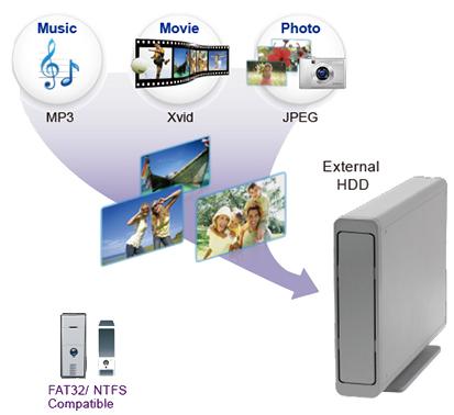 سینما خانگی پاناسونیک SC-XH166 در فروشگاه اینترنتی بانه دات کام
