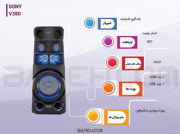 V83D SONYاینفوگرافی سیستم صوتی