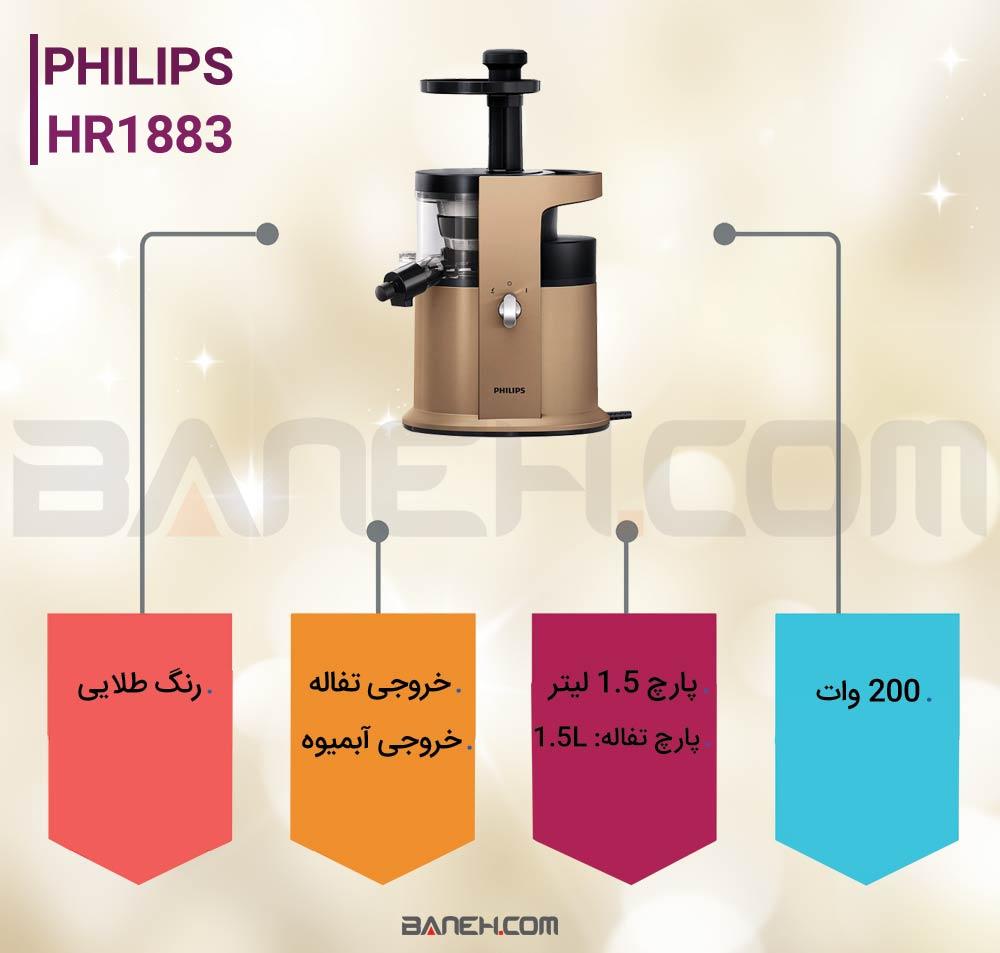 اینفوگرافی آبمیوه گیری فیلیپس HR1883