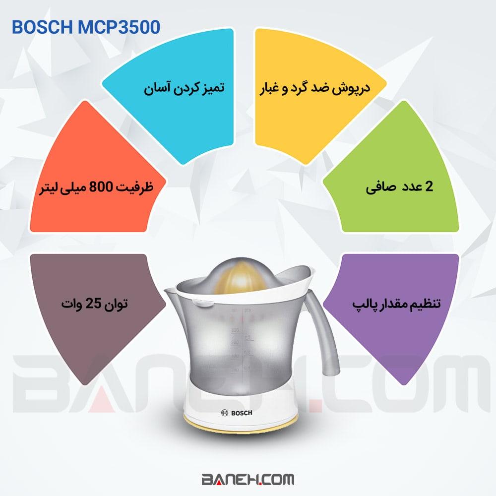 اینفوگرافی آب مرکبات گیری بوش MCP3500