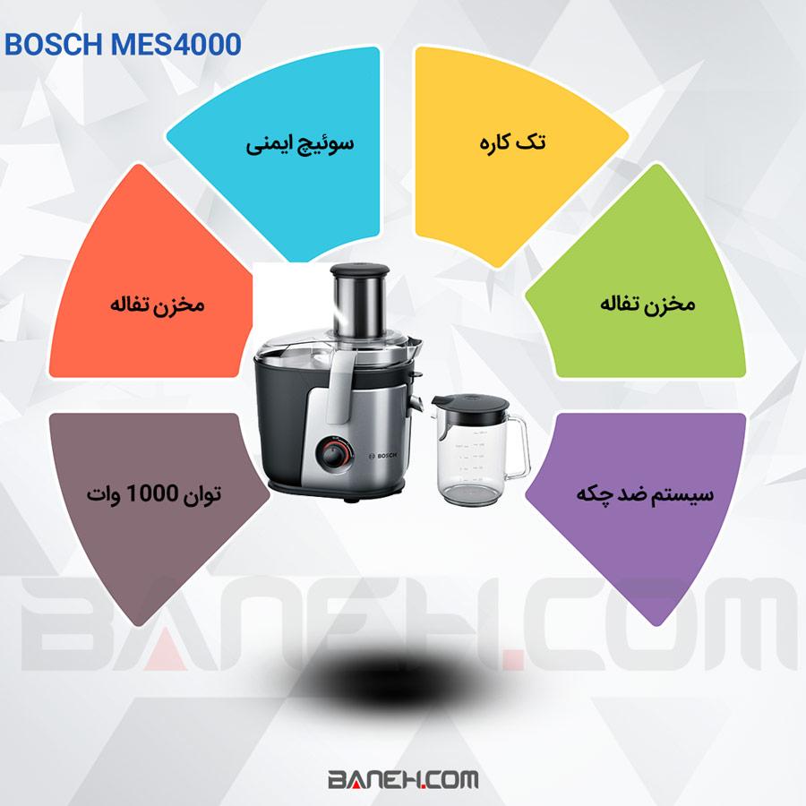 MES4000