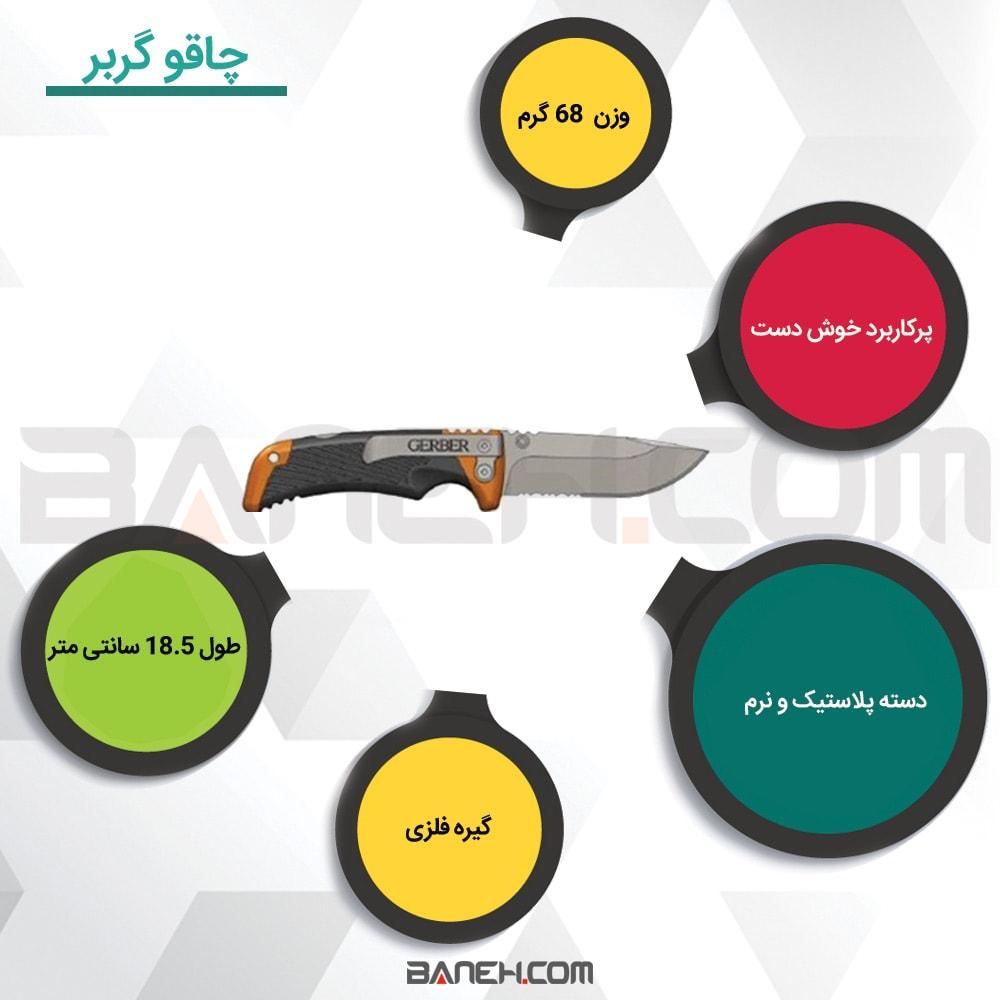 اینفوگافی چاقو تاشو گربر