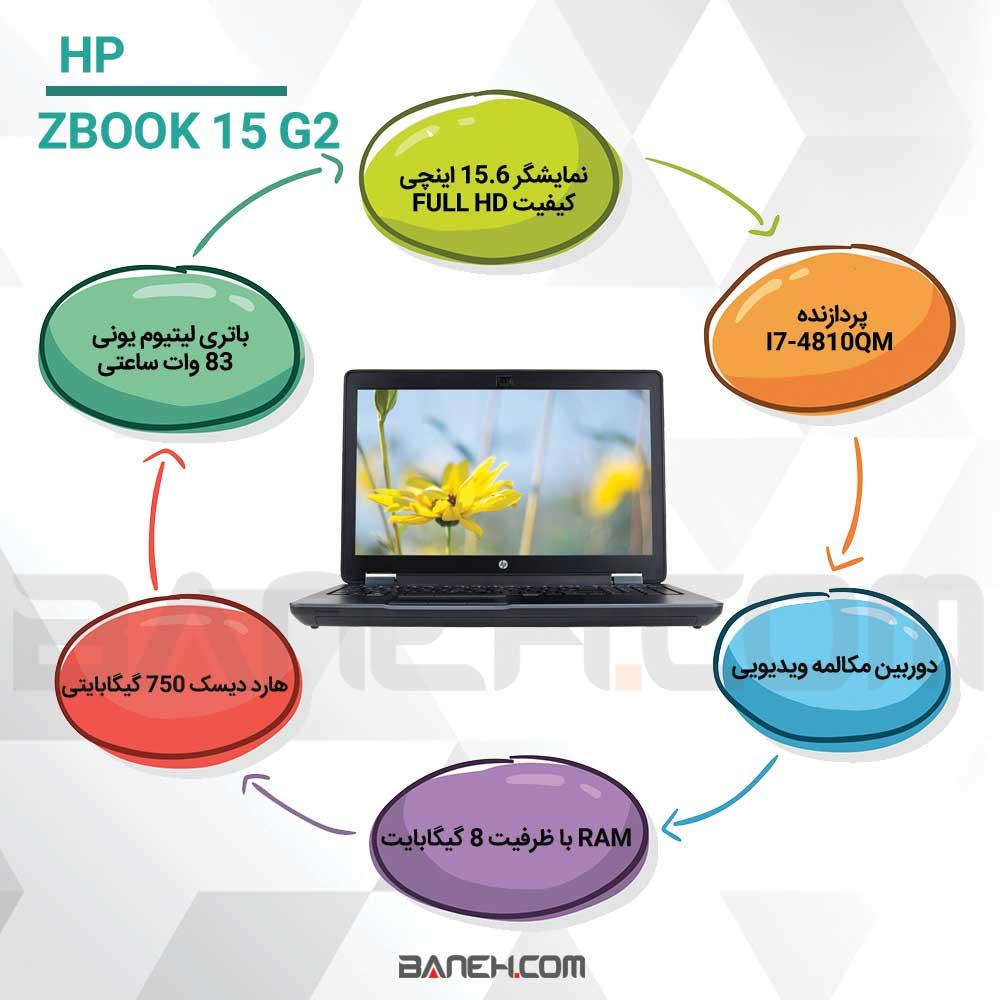 اینفوگرافی لپ تاپ اچ پی ZBOOK 15 G2