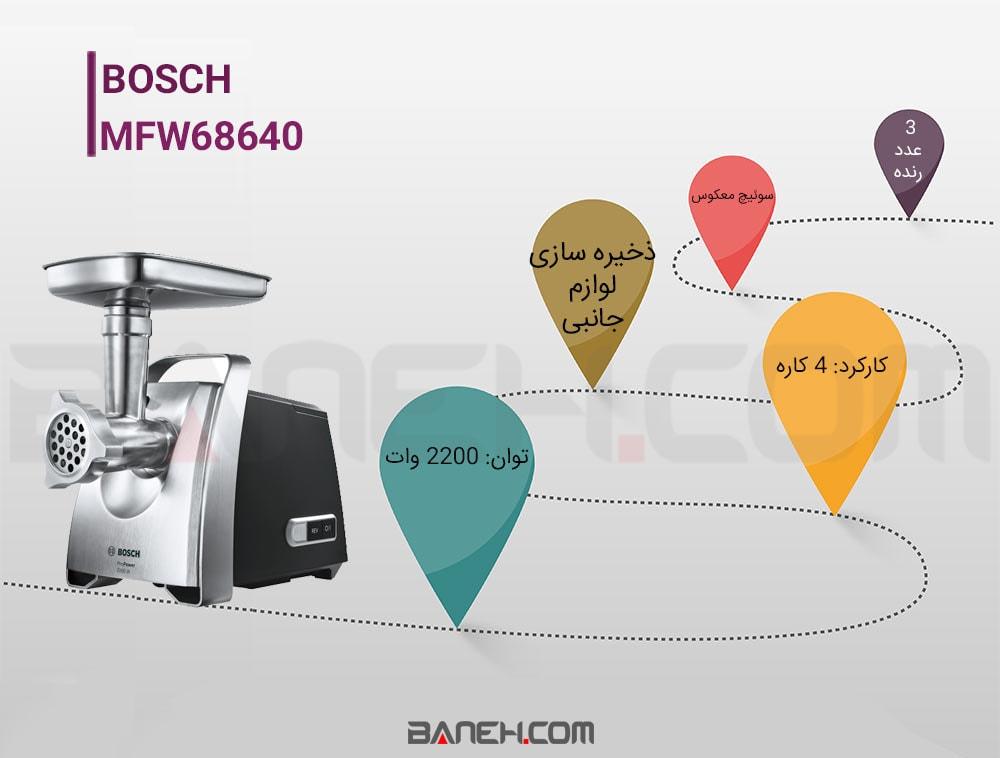اینفوگرافی چرخ گوشت بوش MFW68640