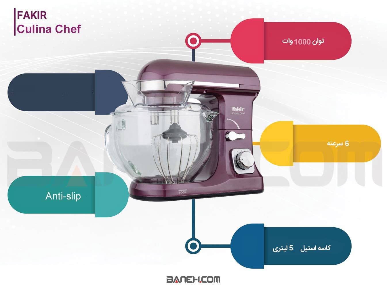 Culina Chef