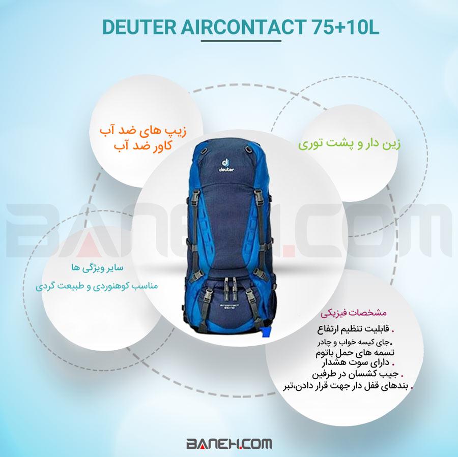 Deuter Aircontact