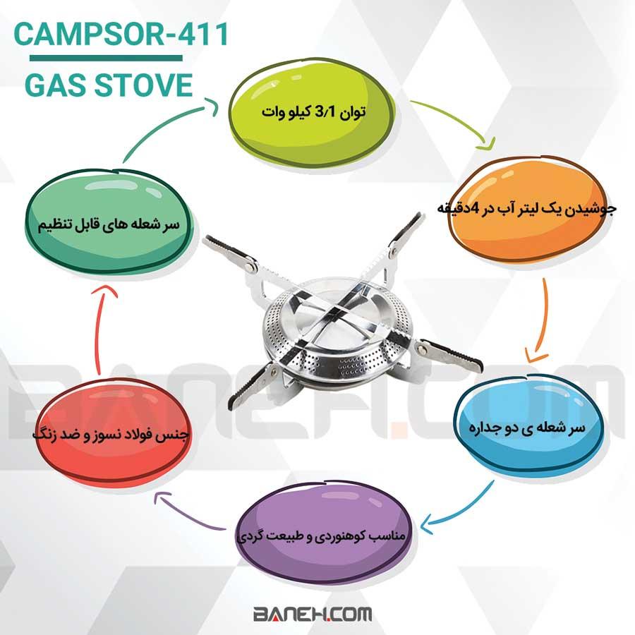 اینفوگرافی سر شعله campsor_411