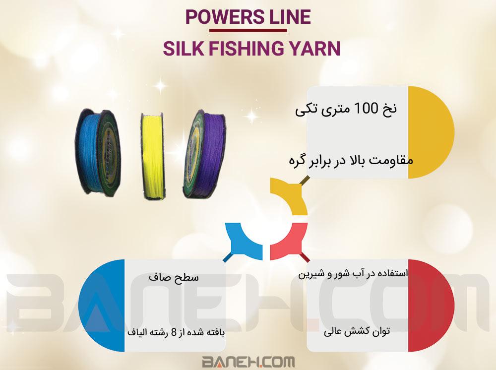 Powers Line