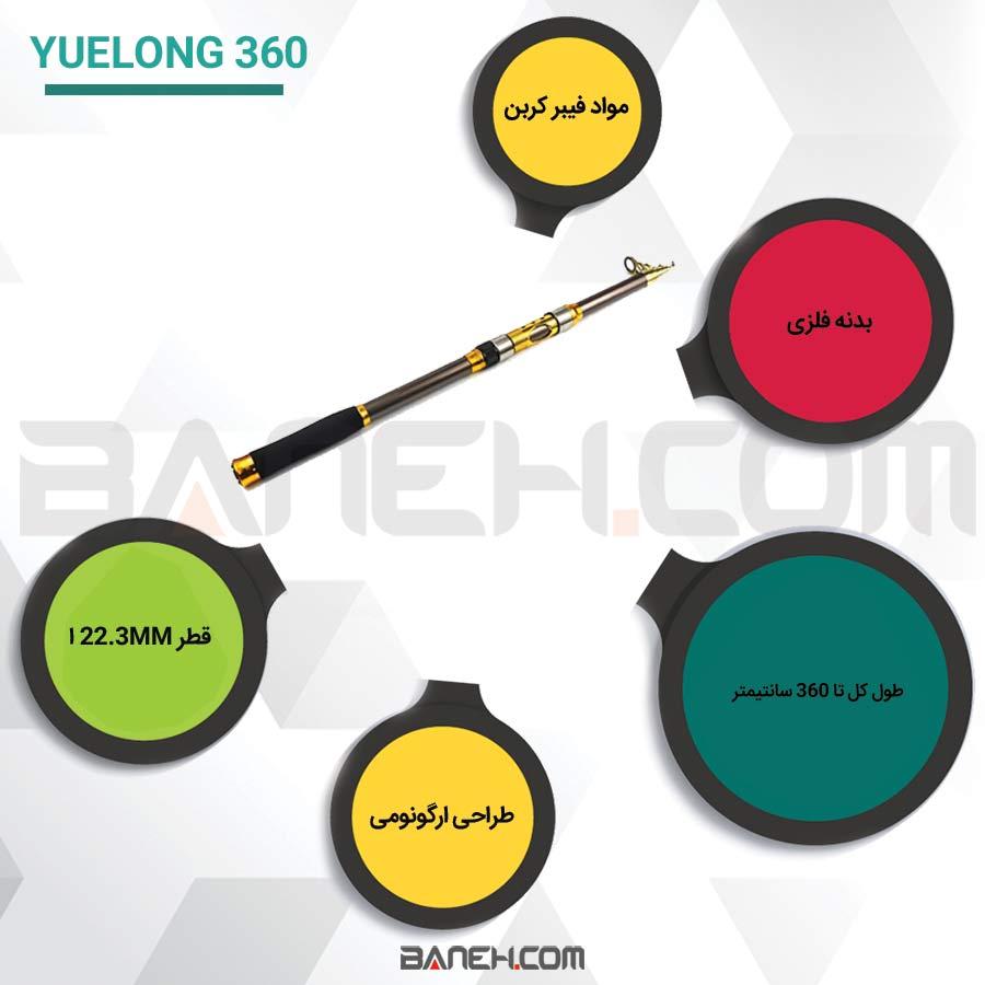 YueLong 360