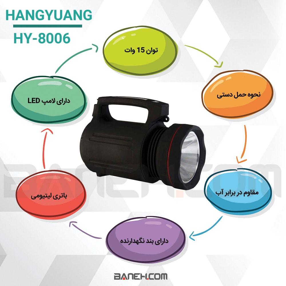 اینفوگرافی نورافکن دستی هنگ یان HY-8006