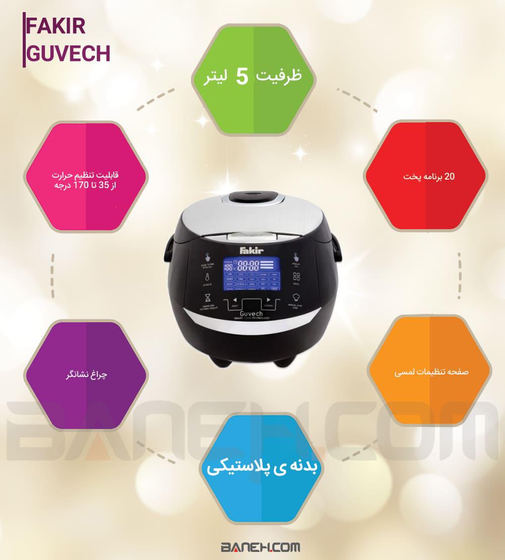 اینفوگرافی پلوپز فکر 20 کاره  Fakir Guvech Rice  Cooker
