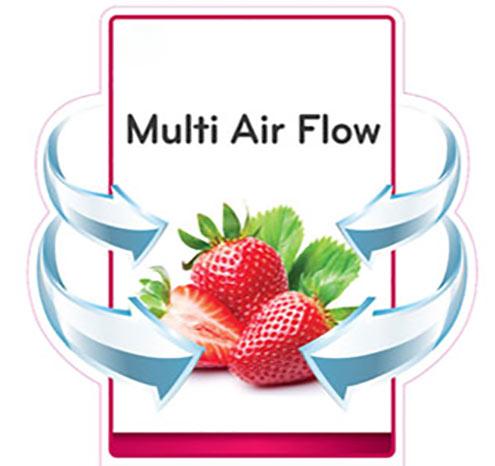 سیستم Multi Air flow