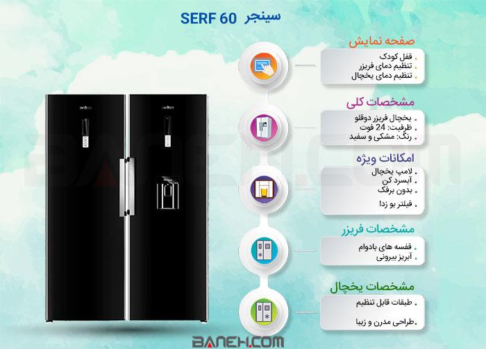 SERF 60