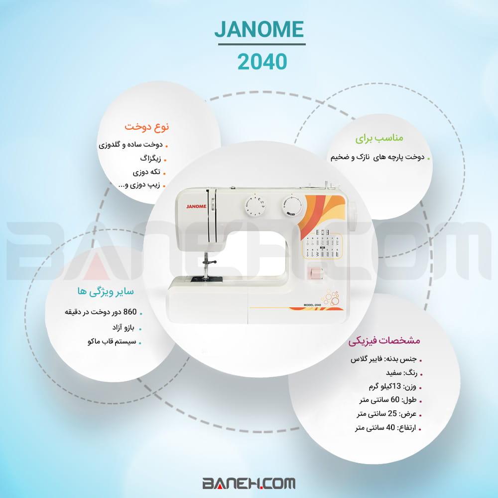 اینفوگرافی چرخ خیاطی ژانومه 2040