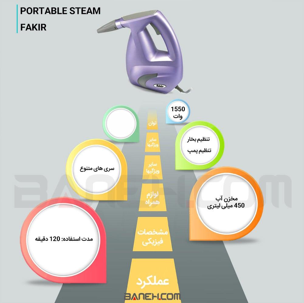 اینفوگرافی مدل بخارشوی فکر Portable Steam