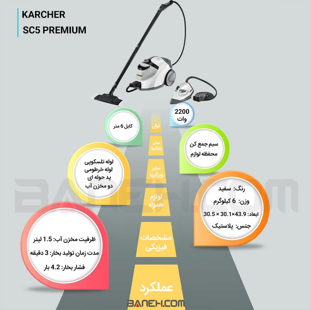اینفوگرافی بخارشوی کارچر SC5 Premium